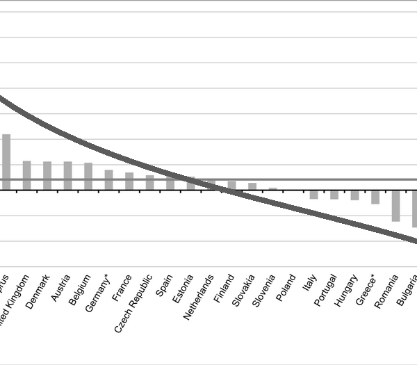 UE: più morti che nati senza immigrati - grafico demografico
